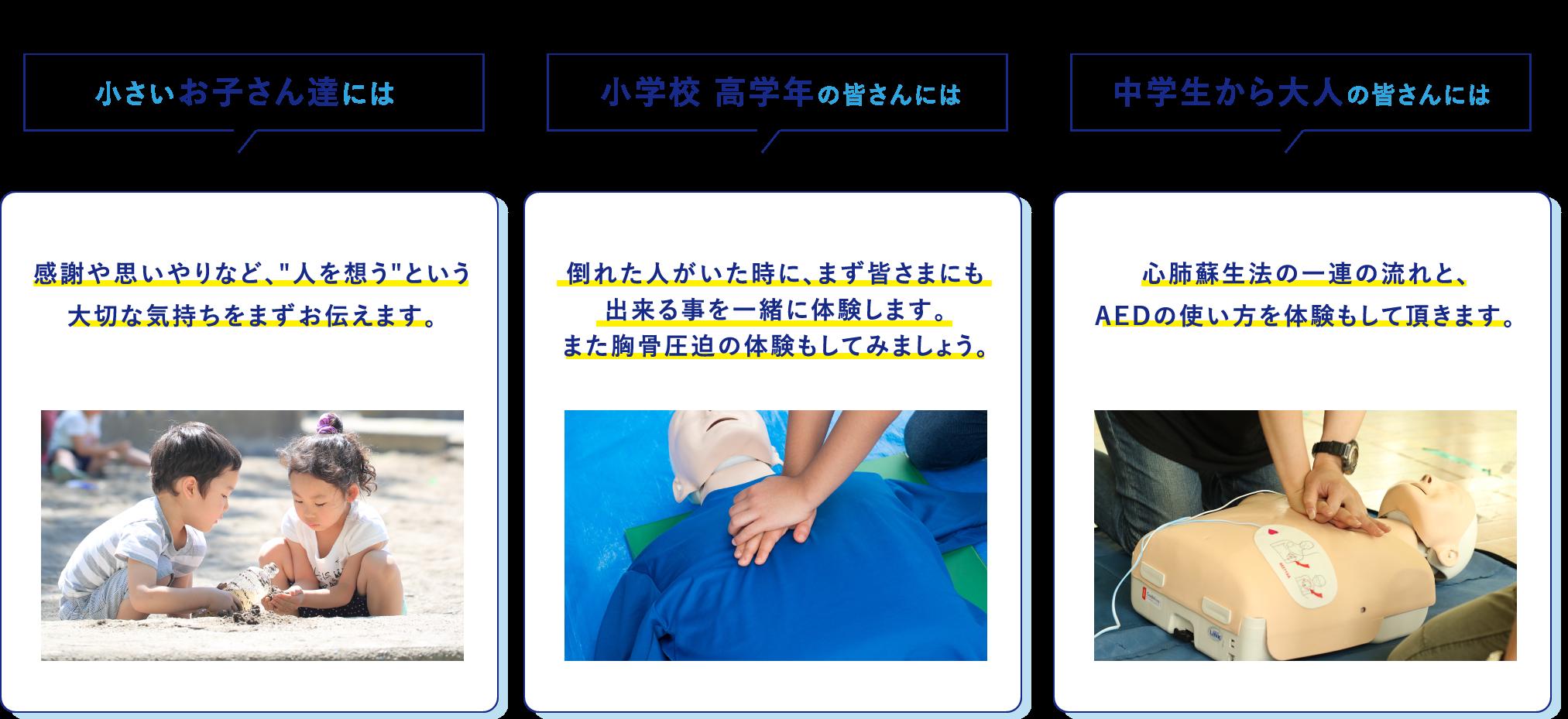 AED講習内容